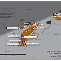 Eskay Creek - 21C and 21B Zones, Section 10400N